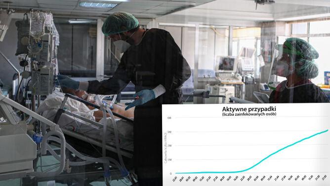 Ponad sześć milionów zakażonych SARS-CoV-2 na świecie