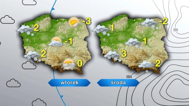 Pogoda we wtorek i środę